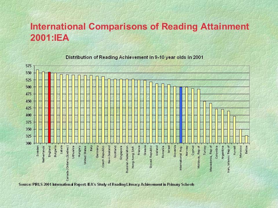 International Comparisons of Reading Attainment 2001:IEA
