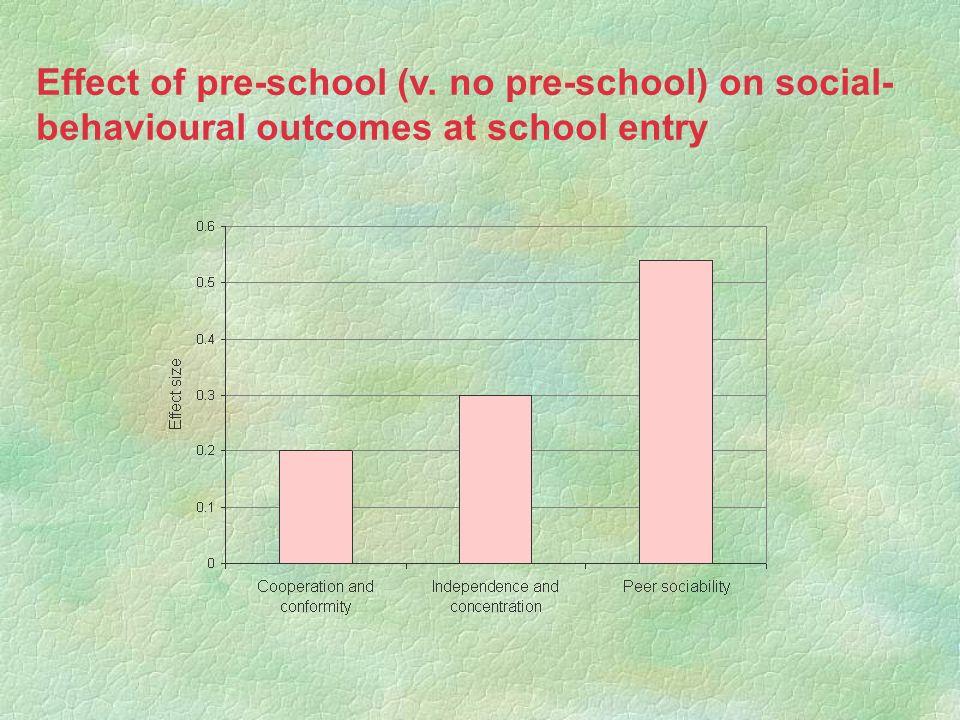 Effect of pre-school (v. no pre-school) on social- behavioural outcomes at school entry