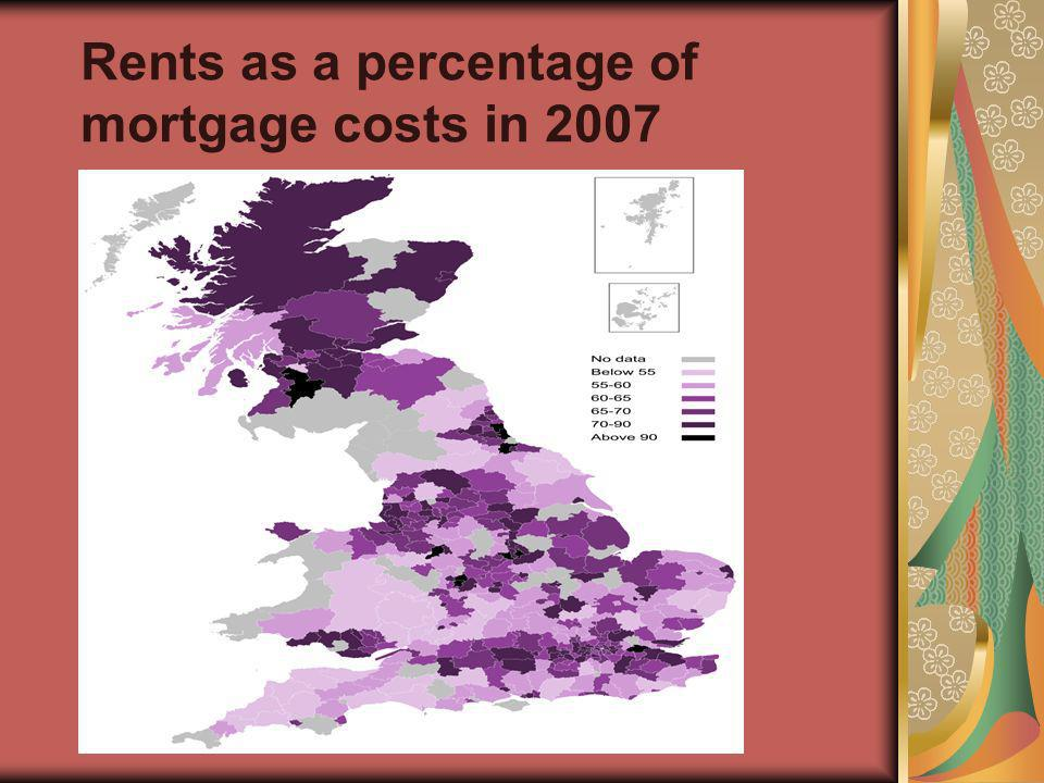 Rents as a percentage of mortgage costs in 2007