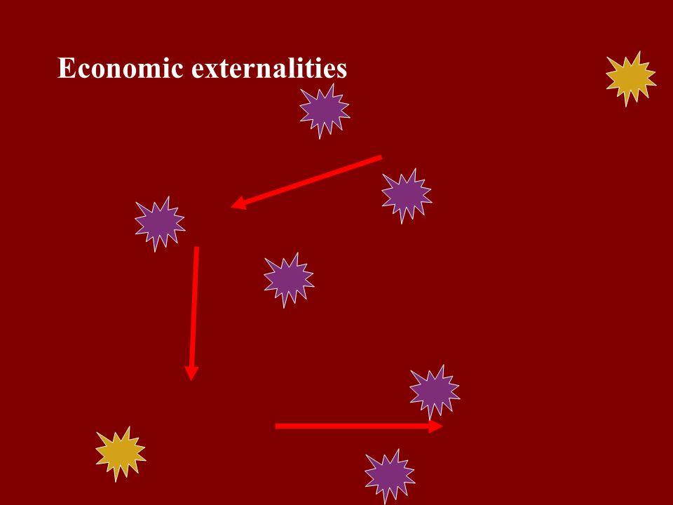 Economic externalities