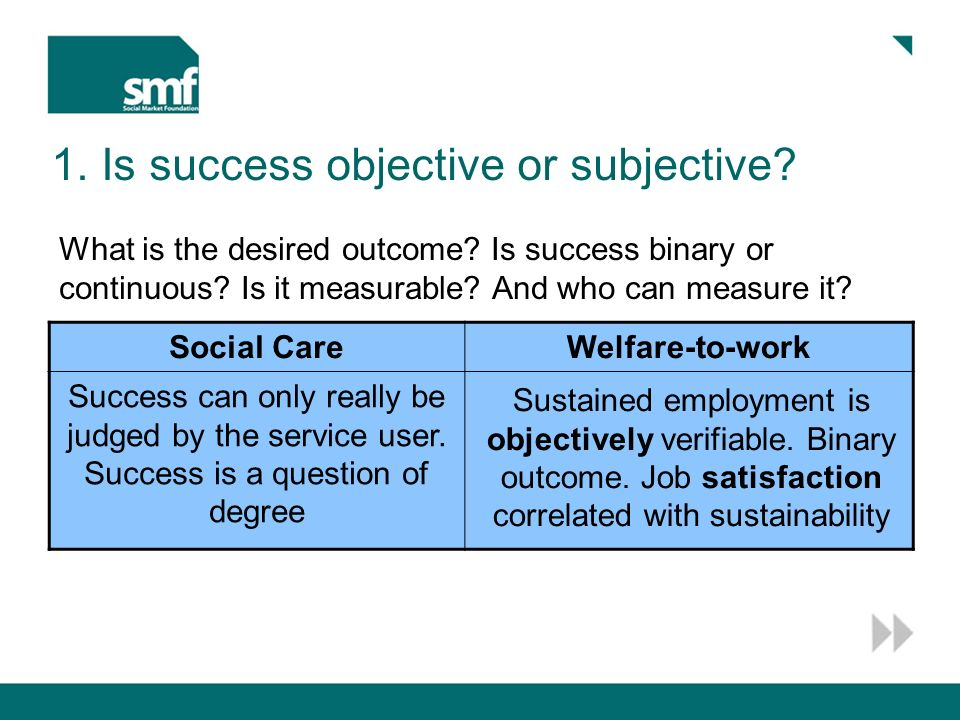 1. Is success objective or subjective.