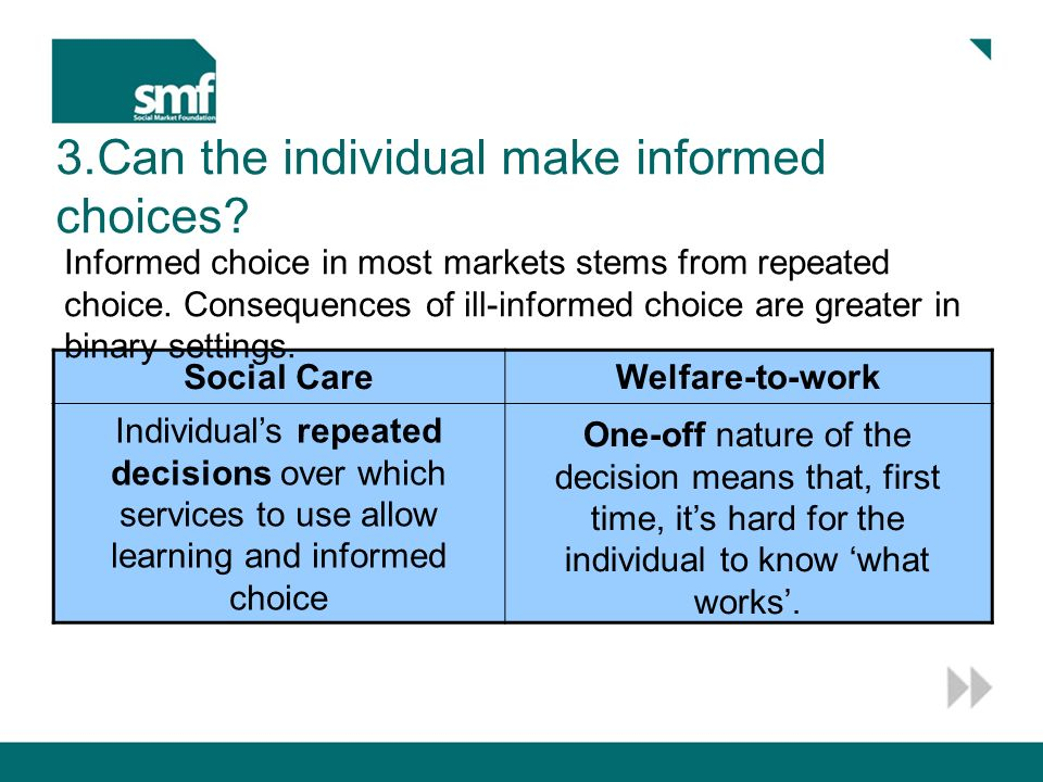 3.Can the individual make informed choices.