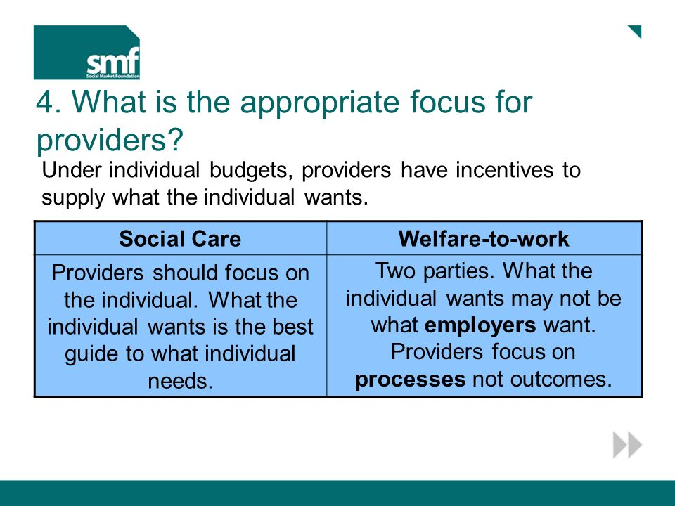 4. What is the appropriate focus for providers.