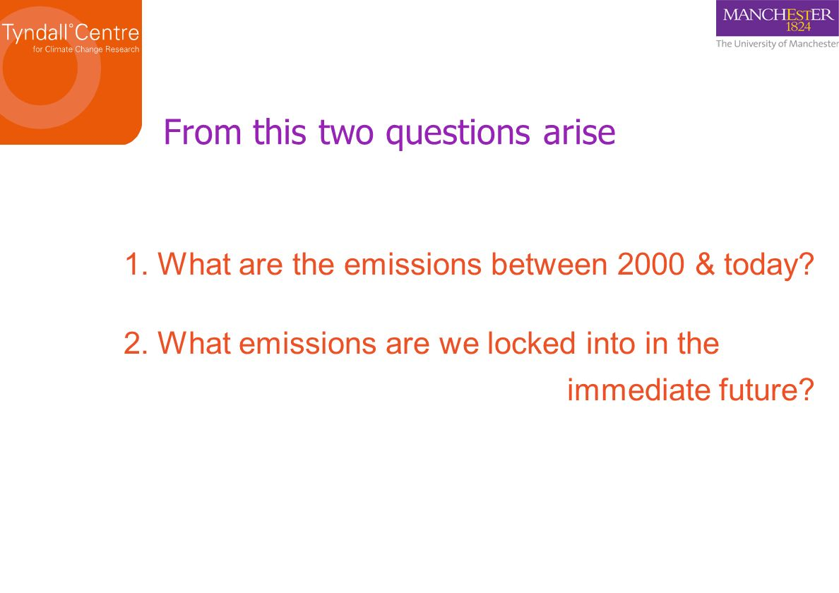 1.What are the emissions between 2000 & today.