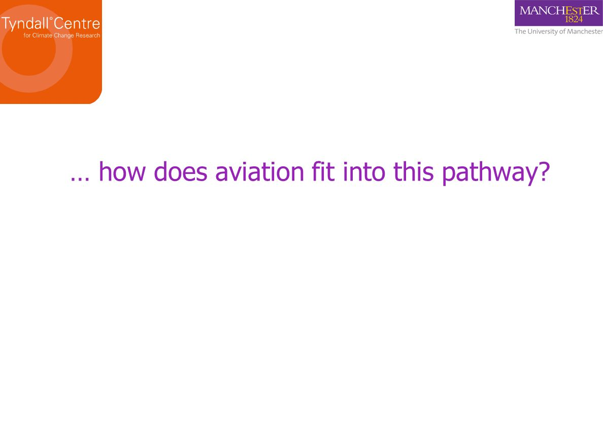 … how does aviation fit into this pathway?