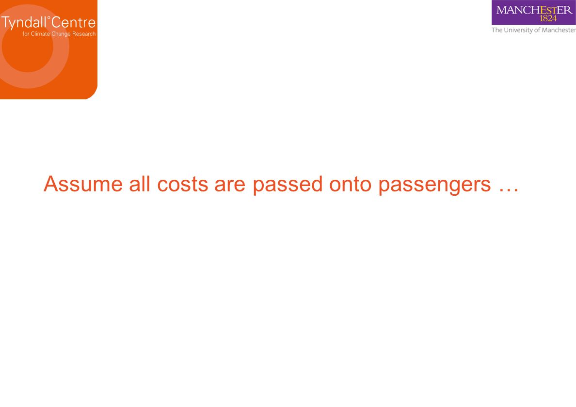 Assume all costs are passed onto passengers …