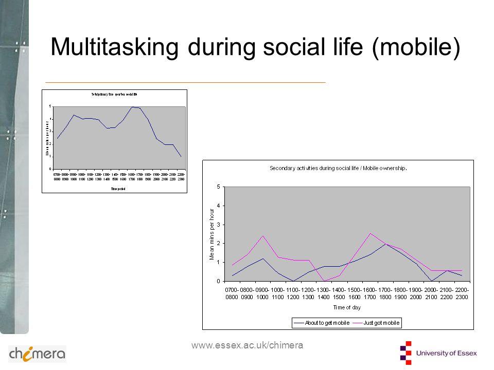 www.essex.ac.uk/chimera Multitasking during social life (mobile)