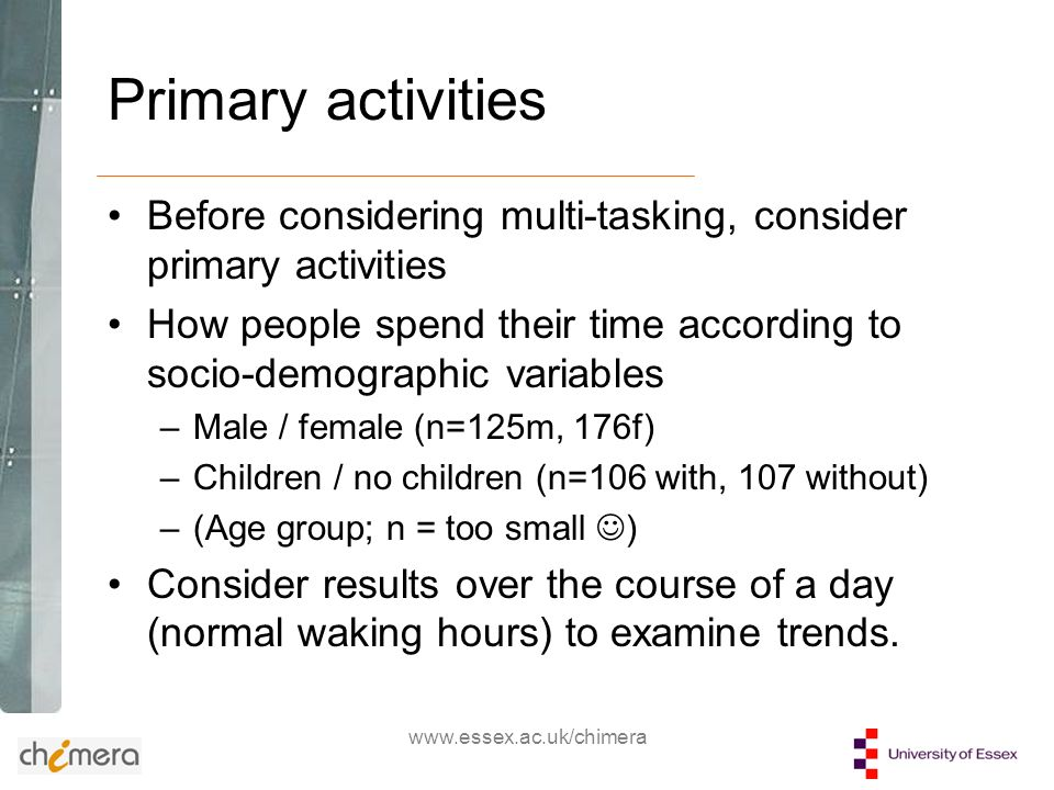 www.essex.ac.uk/chimera Primary activities Before considering multi-tasking, consider primary activities How people spend their time according to socio-demographic variables –Male / female (n=125m, 176f) –Children / no children (n=106 with, 107 without) –(Age group; n = too small ) Consider results over the course of a day (normal waking hours) to examine trends.