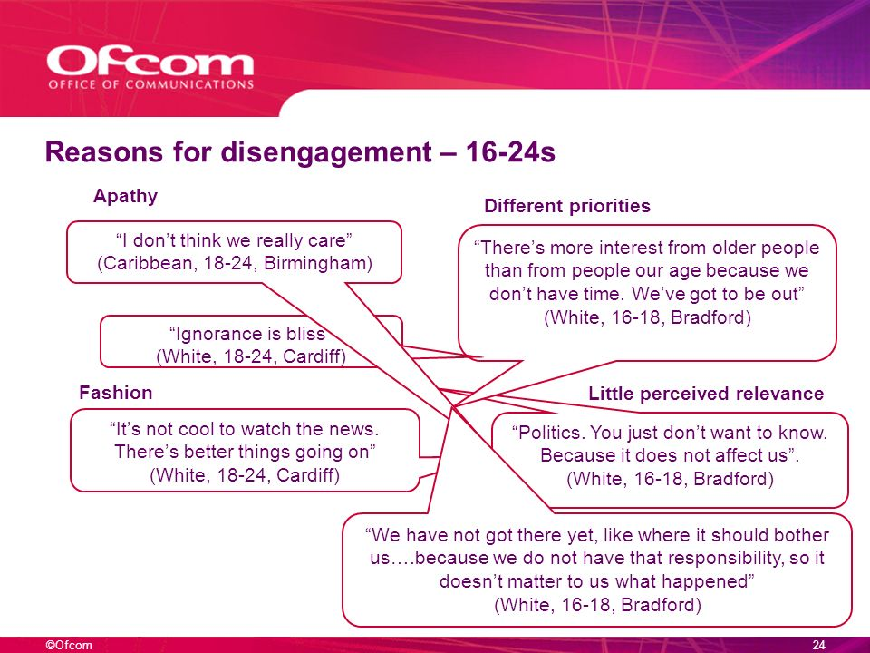 ©Ofcom23 Reasons for disengagement – 16-24s Politics. You just dont want to know. Because it does not affect us. (White, 16-18, Bradford) Theres more