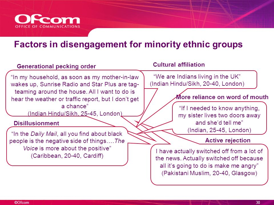 ©Ofcom29 Factors in disengagement for minority ethnic groups We are Indians living in the UK (Indian Hindu/Sikh, 20-40, London) In my household, as so
