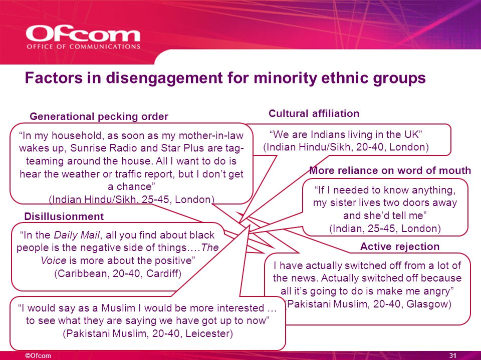 ©Ofcom30 Factors in disengagement for minority ethnic groups I have actually switched off from a lot of the news.