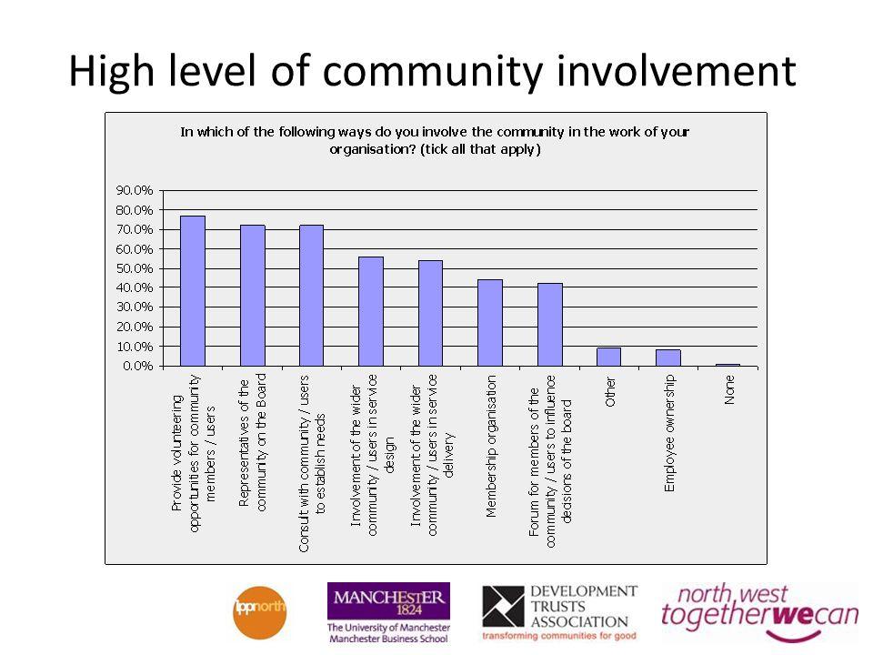 High level of community involvement