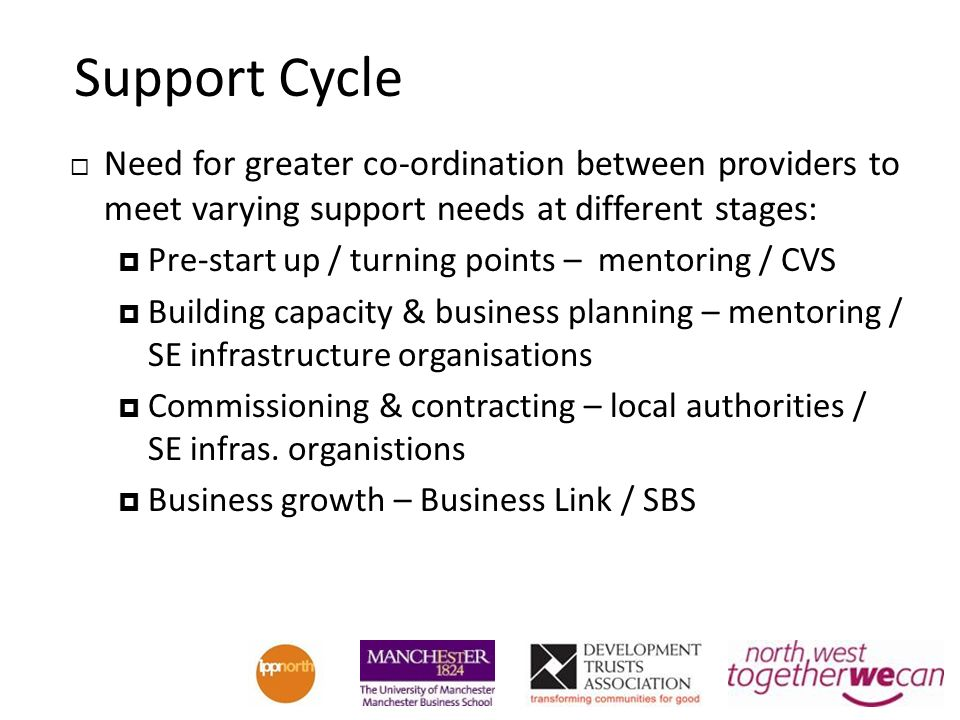 Support Cycle Need for greater co-ordination between providers to meet varying support needs at different stages: Pre-start up / turning points – mentoring / CVS Building capacity & business planning – mentoring / SE infrastructure organisations Commissioning & contracting – local authorities / SE infras.