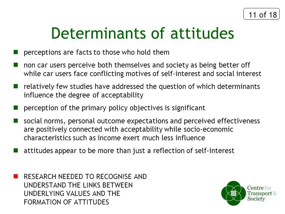 11 of 18 Determinants of attitudes perceptions are facts to those who hold them non car users perceive both themselves and society as being better off while car users face conflicting motives of self-interest and social interest relatively few studies have addressed the question of which determinants influence the degree of acceptability perception of the primary policy objectives is significant social norms, personal outcome expectations and perceived effectiveness are positively connected with acceptability while socio-economic characteristics such as income exert much less influence attitudes appear to be more than just a reflection of self-interest RESEARCH NEEDED TO RECOGNISE AND UNDERSTAND THE LINKS BETWEEN UNDERLYING VALUES AND THE FORMATION OF ATTITUDES