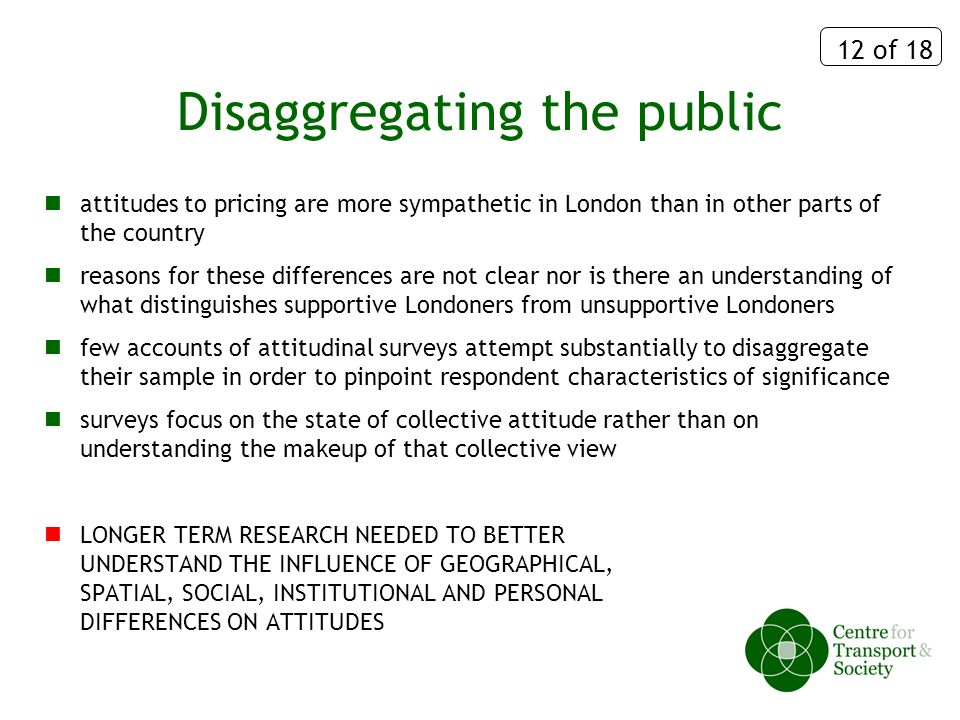 12 of 18 Disaggregating the public attitudes to pricing are more sympathetic in London than in other parts of the country reasons for these differences are not clear nor is there an understanding of what distinguishes supportive Londoners from unsupportive Londoners few accounts of attitudinal surveys attempt substantially to disaggregate their sample in order to pinpoint respondent characteristics of significance surveys focus on the state of collective attitude rather than on understanding the makeup of that collective view LONGER TERM RESEARCH NEEDED TO BETTER UNDERSTAND THE INFLUENCE OF GEOGRAPHICAL, SPATIAL, SOCIAL, INSTITUTIONAL AND PERSONAL DIFFERENCES ON ATTITUDES