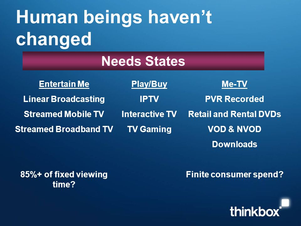 Human beings havent changed Entertain Me Linear Broadcasting Streamed Mobile TV Streamed Broadband TV 85%+ of fixed viewing time.