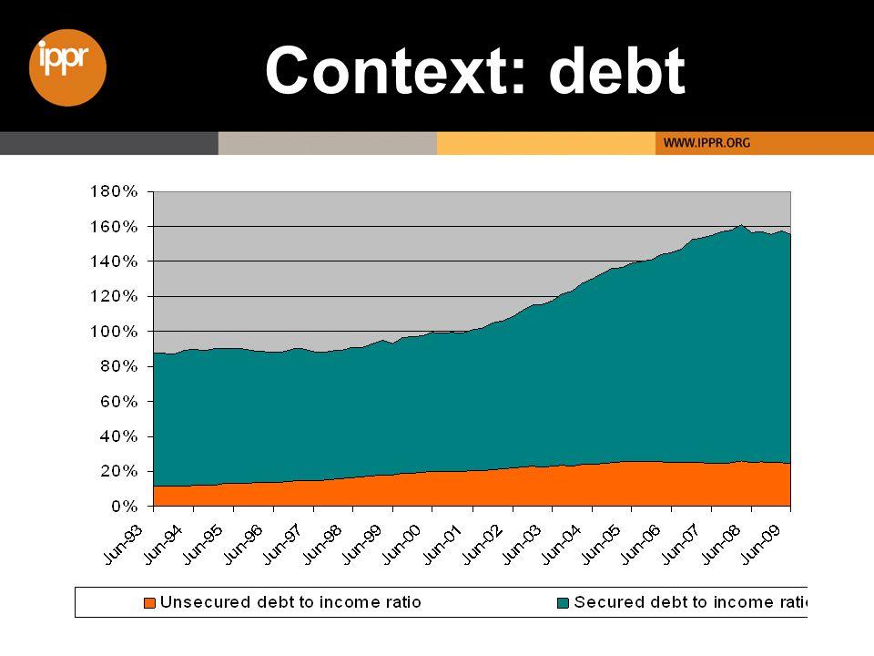 Context: debt