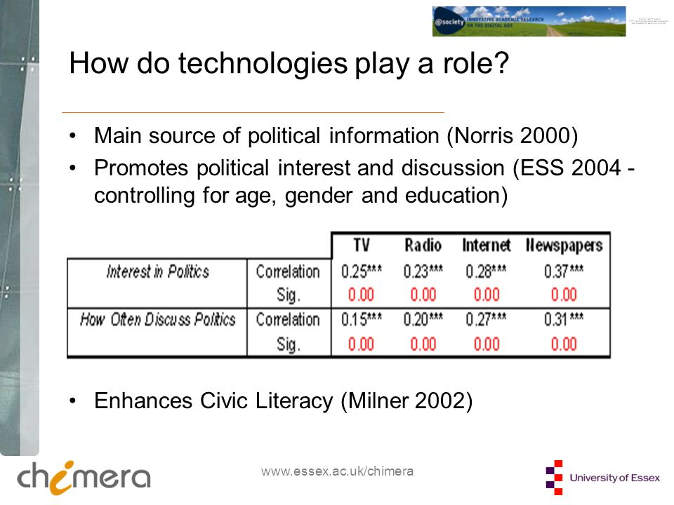 www.essex.ac.uk/chimera How do technologies play a role.