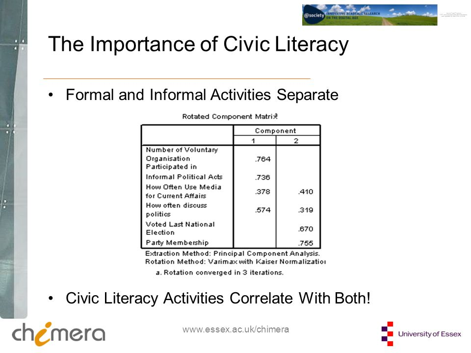 www.essex.ac.uk/chimera The Importance of Civic Literacy Formal and Informal Activities Separate Civic Literacy Activities Correlate With Both!