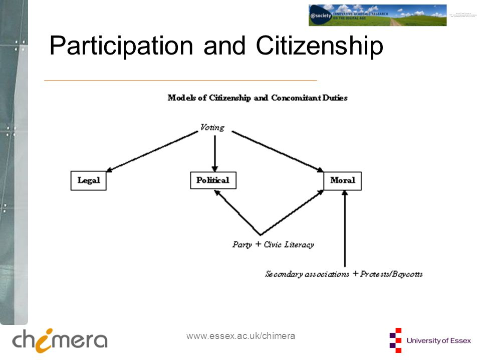 Participation and Citizenship
