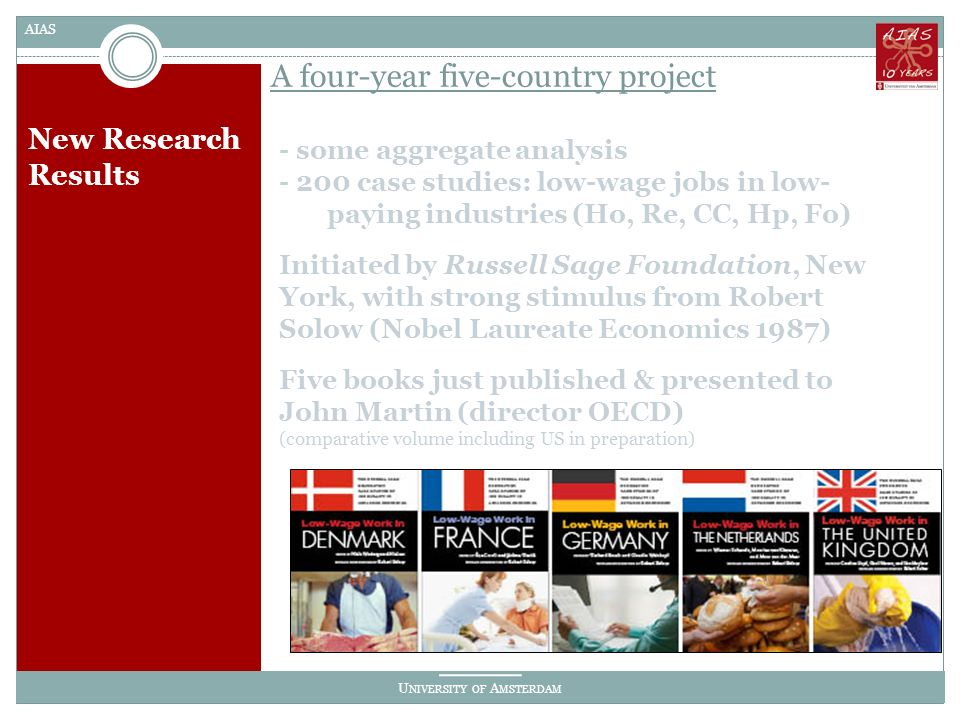 U NIVERSITY OF A MSTERDAM AIAS A four-year five-country project - some aggregate analysis - 200 case studies: low-wage jobs in low- paying industries (Ho, Re, CC, Hp, Fo) Initiated by Russell Sage Foundation, New York, with strong stimulus from Robert Solow (Nobel Laureate Economics 1987) Five books just published & presented to John Martin (director OECD) (comparative volume including US in preparation) New Research Results