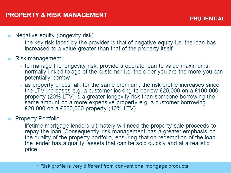 PROPERTY & RISK MANAGEMENT Risk profile is very different from conventional mortgage products Negative equity (longevity risk) -the key risk faced by the provider is that of negative equity I.e.