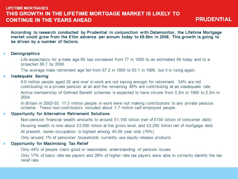 LIFETIME MORTGAGES THIS GROWTH IN THE LIFETIME MORTGAGE MARKET IS LIKELY TO CONTINUE IN THE YEARS AHEAD According to research conducted by Prudential in conjunction with Datamonitor, the Lifetime Mortgage market could grow from the £1bn advance per annum today to £6.9bn in 2008.