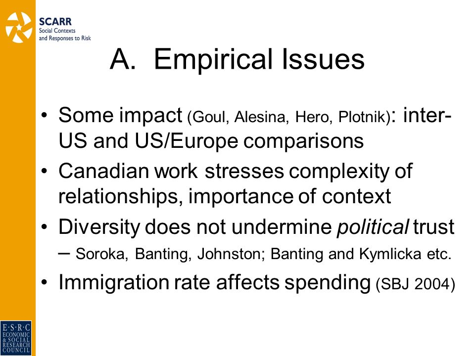A. Empirical Issues Some impact (Goul, Alesina, Hero, Plotnik) : inter- US and US/Europe comparisons Canadian work stresses complexity of relationship