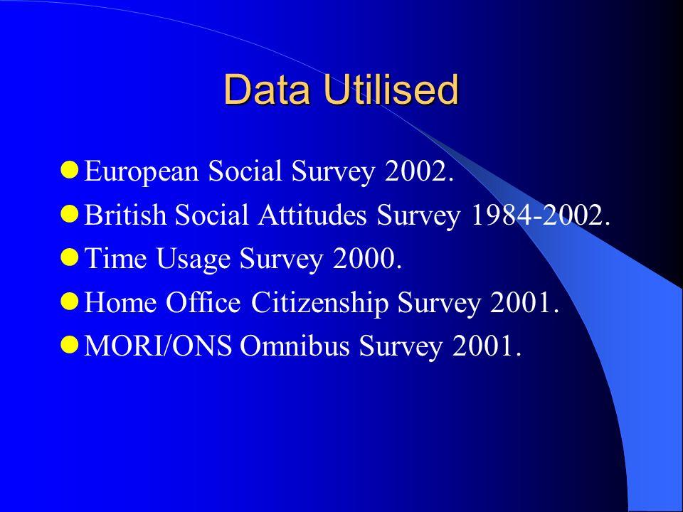 Data Utilised European Social Survey 2002. British Social Attitudes Survey 1984-2002. Time Usage Survey 2000. Home Office Citizenship Survey 2001. MOR