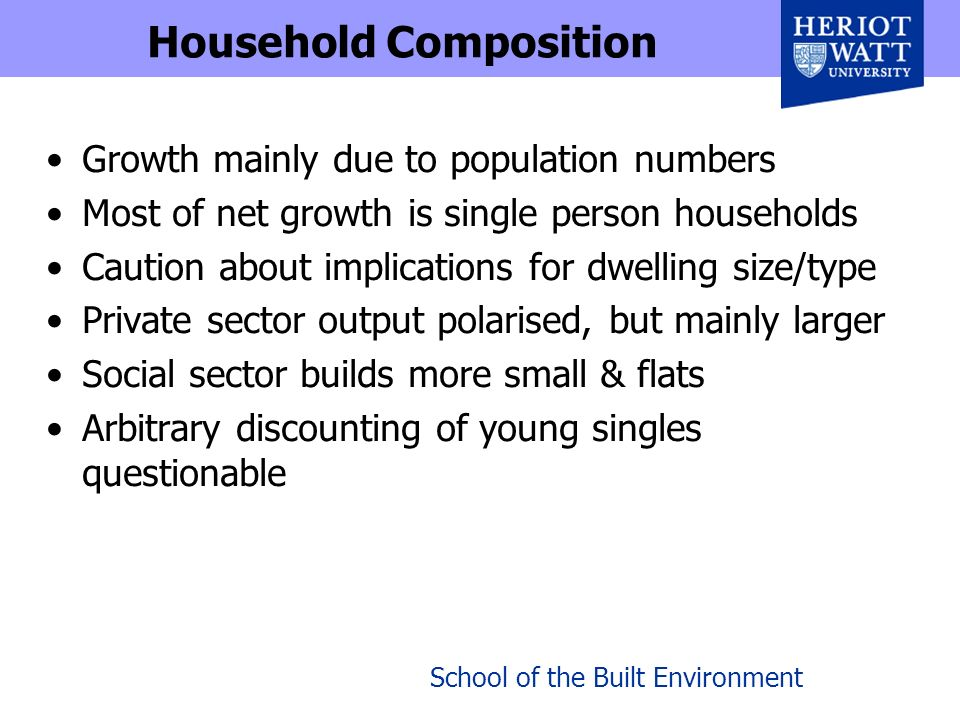 School of the Built Environment Household Composition Growth mainly due to population numbers Most of net growth is single person households Caution about implications for dwelling size/type Private sector output polarised, but mainly larger Social sector builds more small & flats Arbitrary discounting of young singles questionable