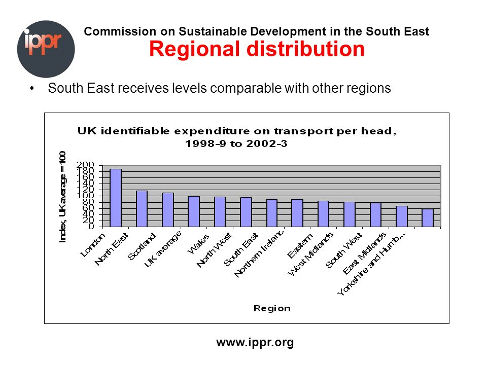 Commission on Sustainable Development in the South East www.ippr.org Regional distribution South East receives levels comparable with other regions
