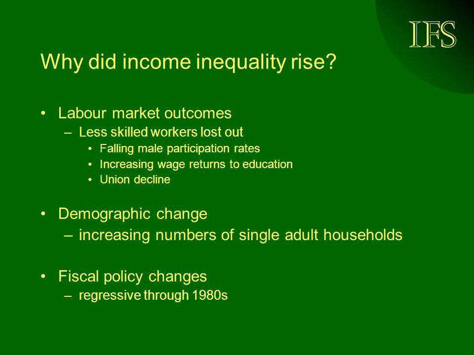 Why did income inequality rise? Labour market outcomes –Less skilled workers lost out Falling male participation rates Increasing wage returns to educ