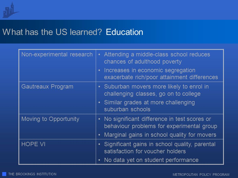 THE BROOKINGS INSTITUTION METROPOLITAN POLICY PROGRAM What has the US learned.