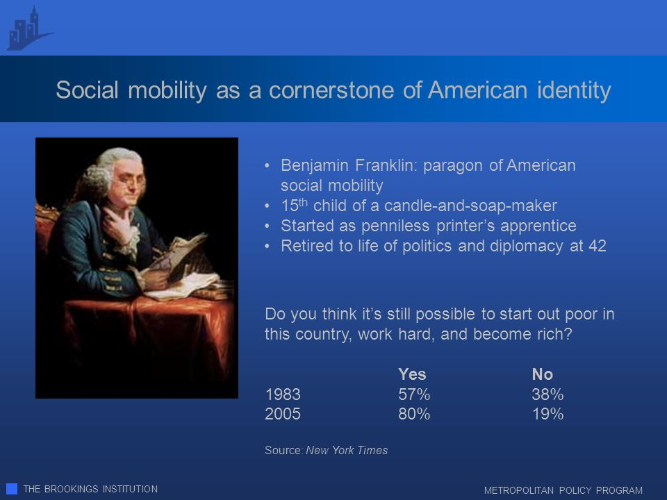 THE BROOKINGS INSTITUTION METROPOLITAN POLICY PROGRAM Social mobility as a cornerstone of American identity Benjamin Franklin: paragon of American social mobility 15 th child of a candle-and-soap-maker Started as penniless printers apprentice Retired to life of politics and diplomacy at 42 Do you think its still possible to start out poor in this country, work hard, and become rich.