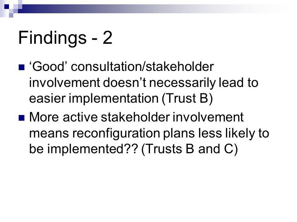 Findings - 2 Good consultation/stakeholder involvement doesnt necessarily lead to easier implementation (Trust B) More active stakeholder involvement means reconfiguration plans less likely to be implemented .