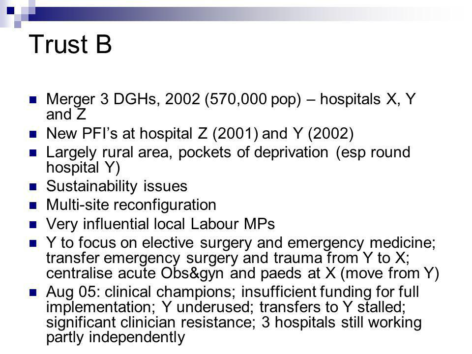 Trust B Merger 3 DGHs, 2002 (570,000 pop) – hospitals X, Y and Z New PFIs at hospital Z (2001) and Y (2002) Largely rural area, pockets of deprivation