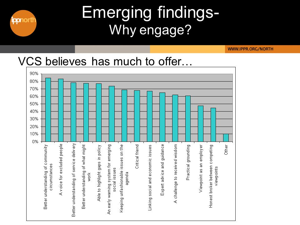 Emerging findings- Why engage? VCS believes has much to offer…