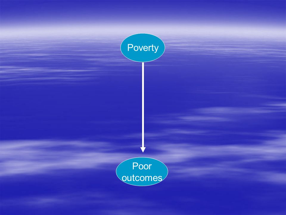 Poverty Poor outcomes