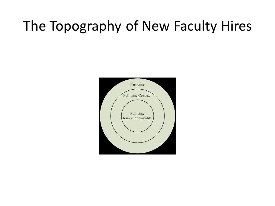 The Topography of New Faculty Hires