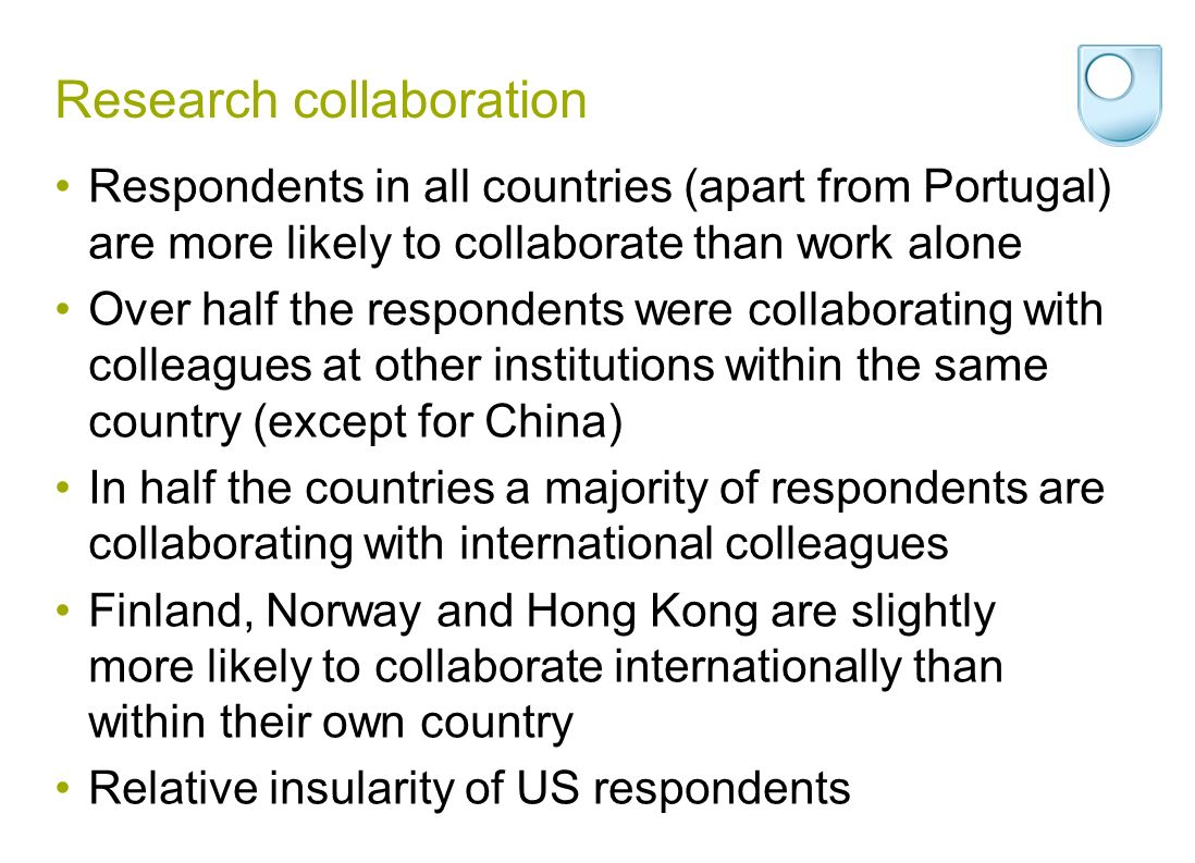 Research collaboration Respondents in all countries (apart from Portugal) are more likely to collaborate than work alone Over half the respondents were collaborating with colleagues at other institutions within the same country (except for China) In half the countries a majority of respondents are collaborating with international colleagues Finland, Norway and Hong Kong are slightly more likely to collaborate internationally than within their own country Relative insularity of US respondents