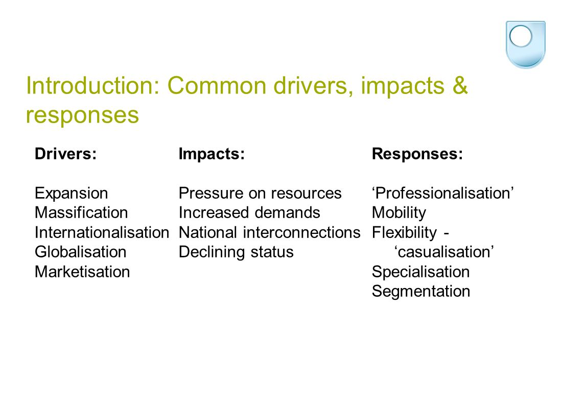 Introduction: Common drivers, impacts & responses Drivers: Impacts: Responses: Expansion Pressure on resourcesProfessionalisation MassificationIncreas