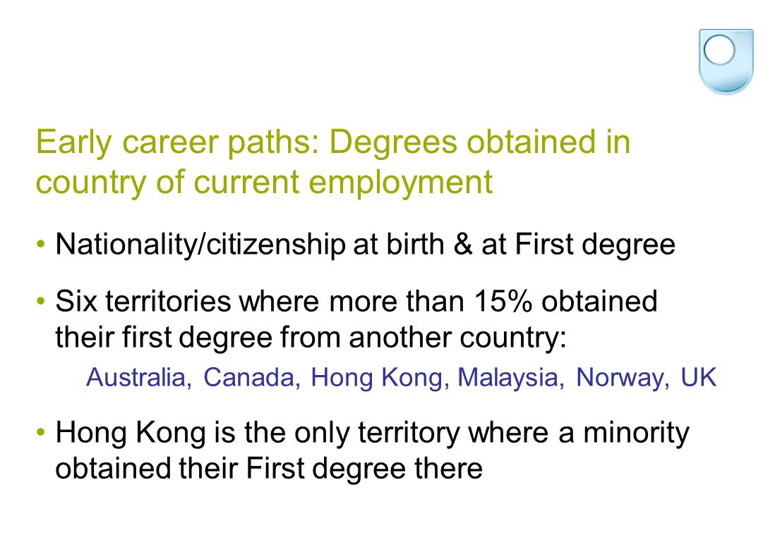 Early career paths: Degrees obtained in country of current employment Nationality/citizenship at birth & at First degree Six territories where more th