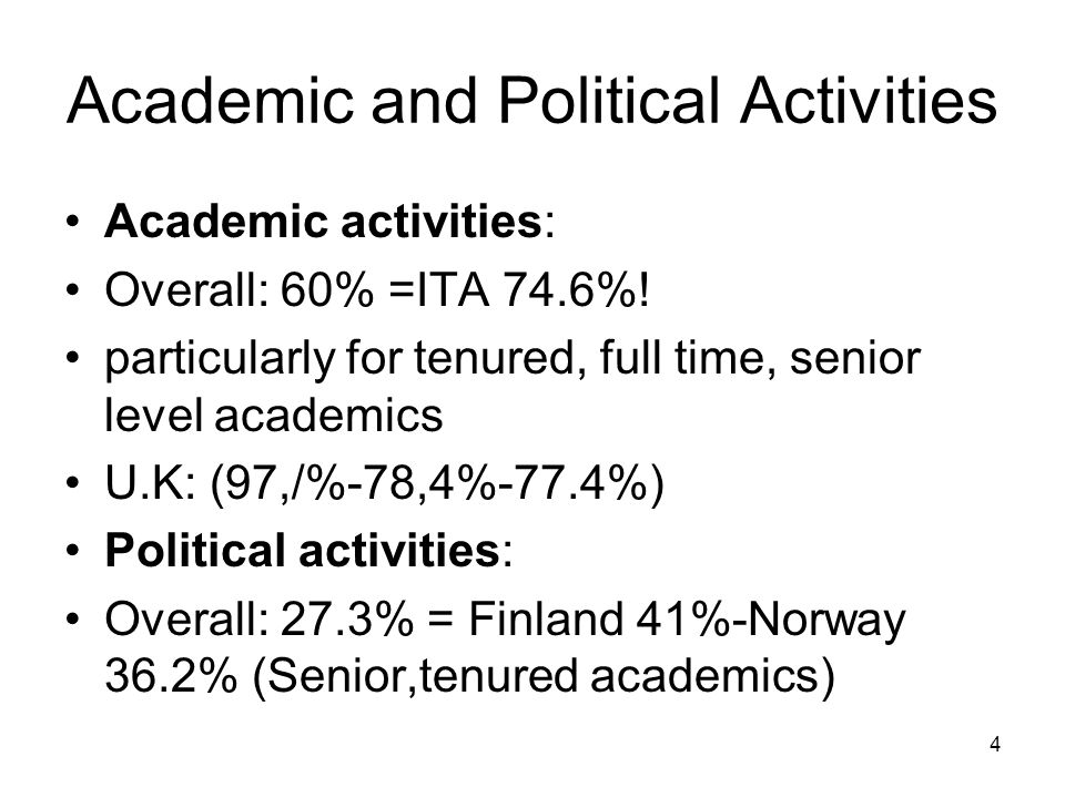 4 Academic and Political Activities Academic activities: Overall: 60% =ITA 74.6%! particularly for tenured, full time, senior level academics U.K: (97