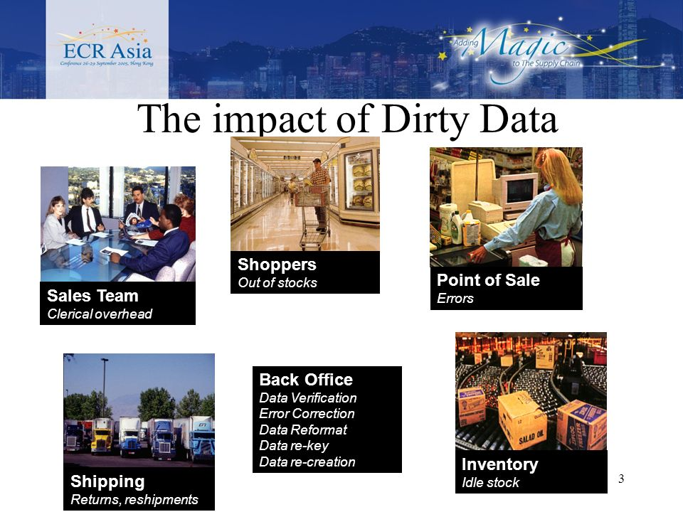 3 The impact of Dirty Data Sales Team Clerical overhead Shoppers Out of stocks Point of Sale Errors Shipping Returns, reshipments Inventory Idle stock Back Office Data Verification Error Correction Data Reformat Data re-key Data re-creation