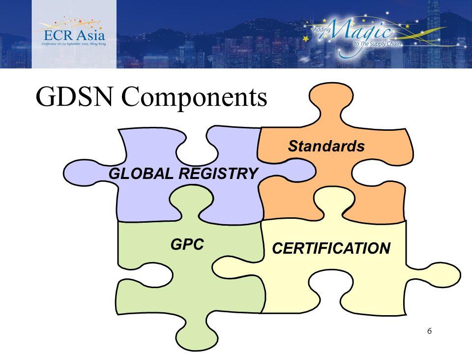 6 GDSN Components Standards GPC CERTIFICATION GLOBAL REGISTRY