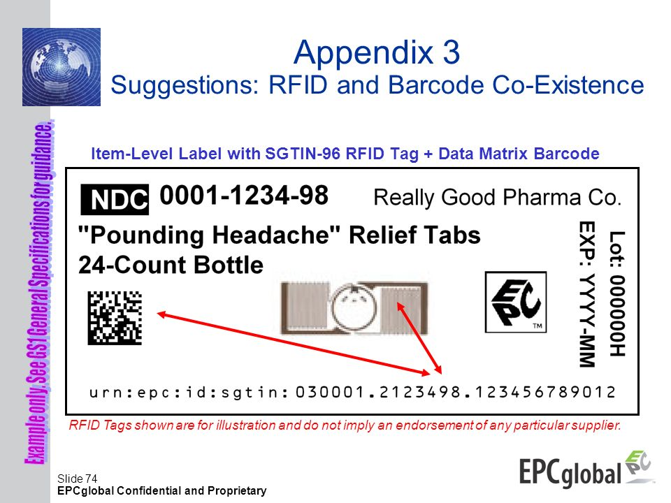 Slide 74 EPCglobal Confidential and Proprietary Appendix 3 Suggestions: RFID and Barcode Co-Existence Item-Level Label with SGTIN-96 RFID Tag + Data M