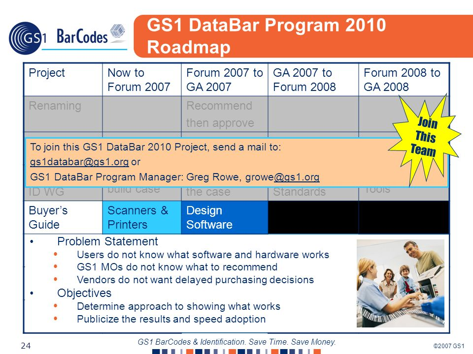 ©2007 GS1 24 GS1 BarCodes & Identification. Save Time. Save Money. GS1 DataBar Program 2010 Roadmap ProjectNow to Forum 2007 Forum 2007 to GA 2007 GA
