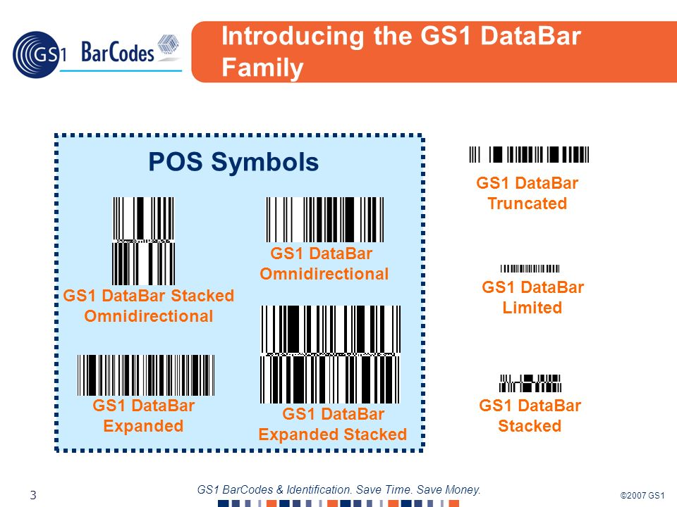 ©2007 GS1 3 GS1 BarCodes & Identification. Save Time. Save Money. Introducing the GS1 DataBar Family GS1 DataBar Omnidirectional GS1 DataBar Stacked O