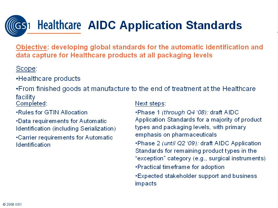 21 GS1 AIDC Application Standard