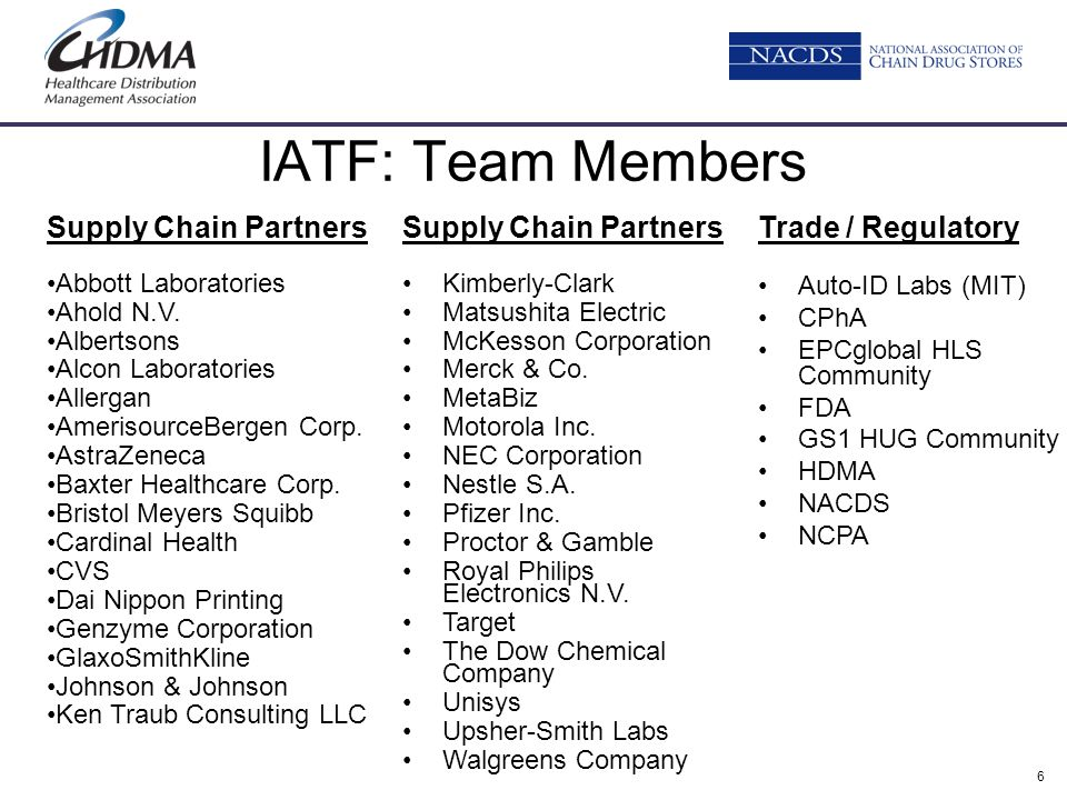 7 IATF Roadmap: Context When this work group began in mid-2006, the world was a much different place… –California regulation set to become effective Jan.